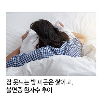 잠 못드는 밤 피곤은 쌓이고, 불면증 환자수 추이